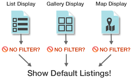default-listings