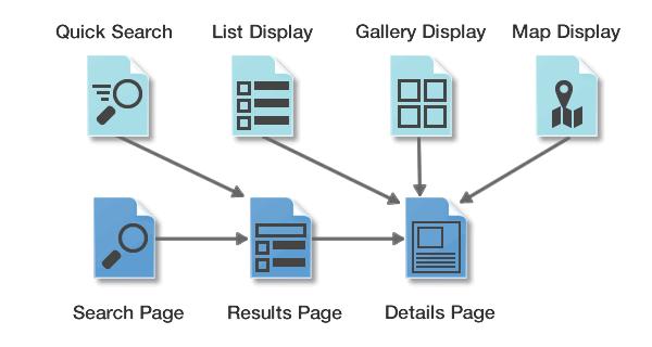 widget-system