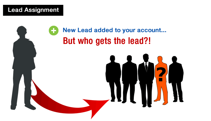 lead-assignment